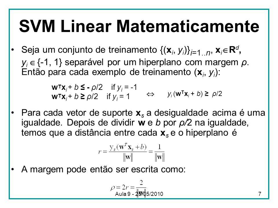 SVM Linear Matematicamente