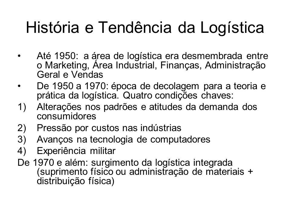 História e Tendência da Logística