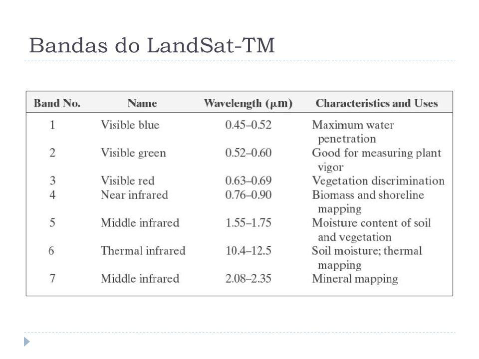 Bandas do LandSat-TM