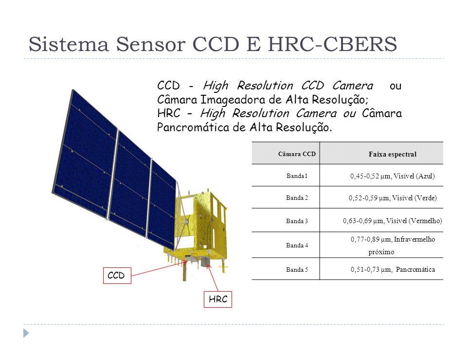 Sistema Sensor CCD E HRC-CBERS