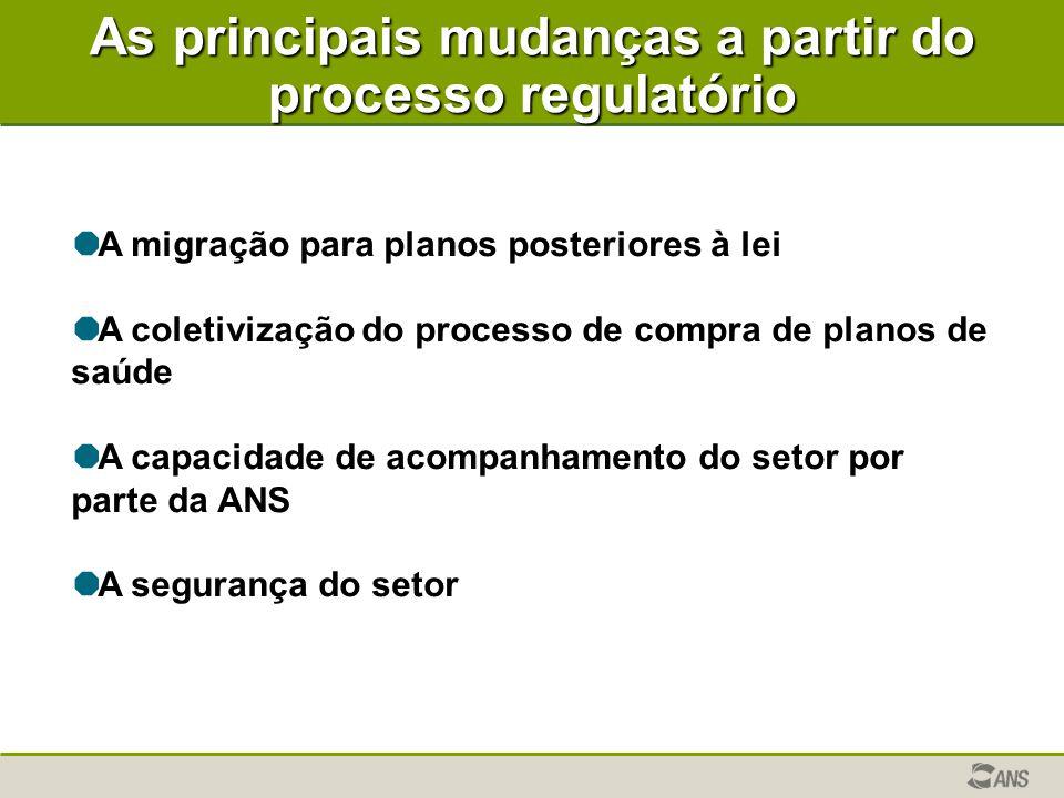 As principais mudanças a partir do processo regulatório