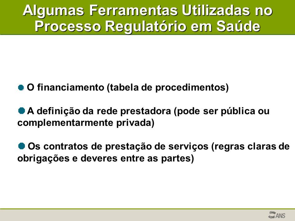 Algumas Ferramentas Utilizadas no Processo Regulatório em Saúde