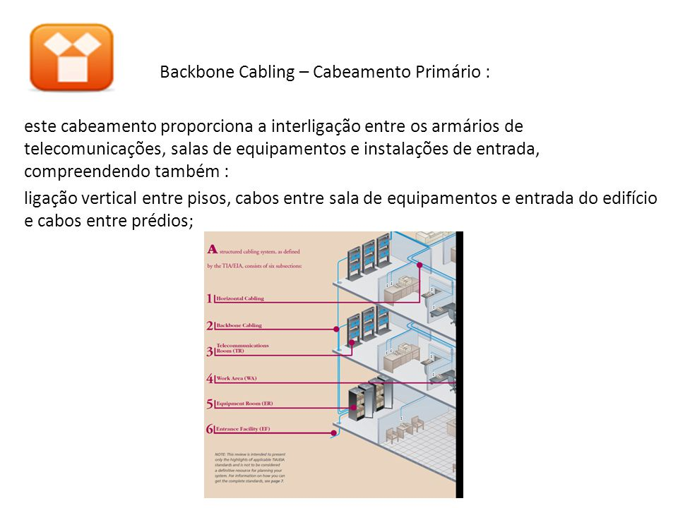 Backbone Cabling – Cabeamento Primário :