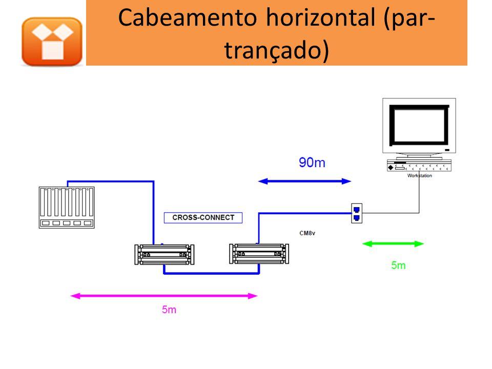 Cabeamento horizontal (par-trançado)