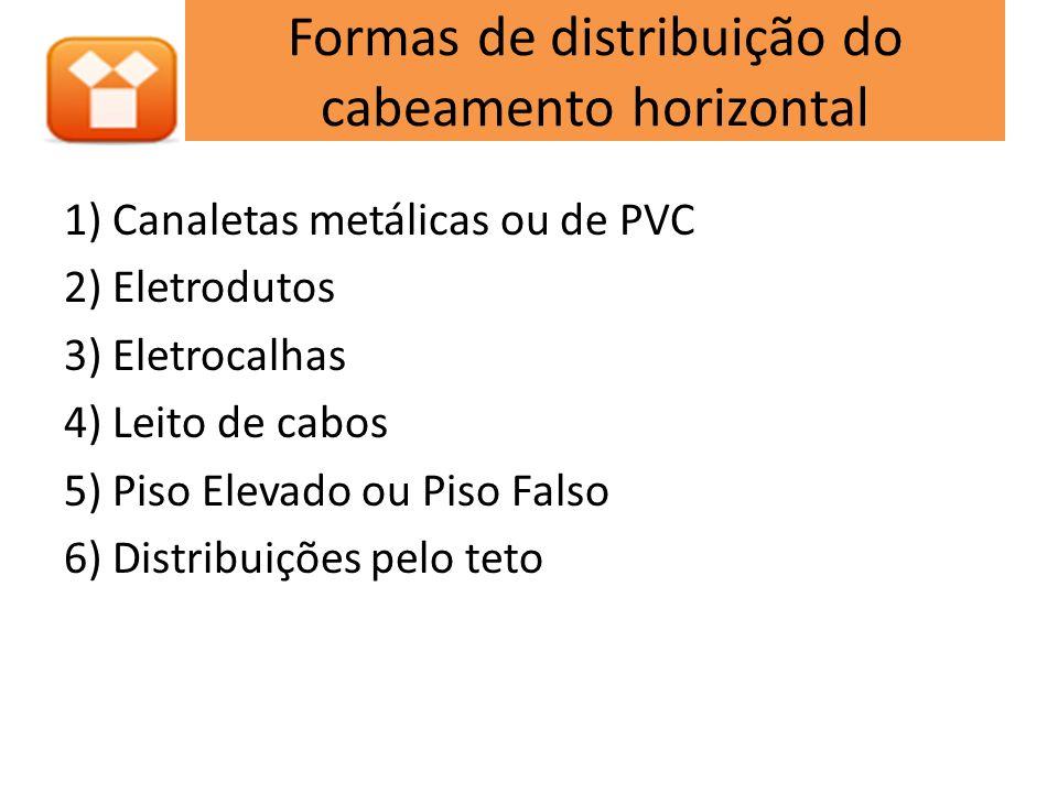 Formas de distribuição do cabeamento horizontal