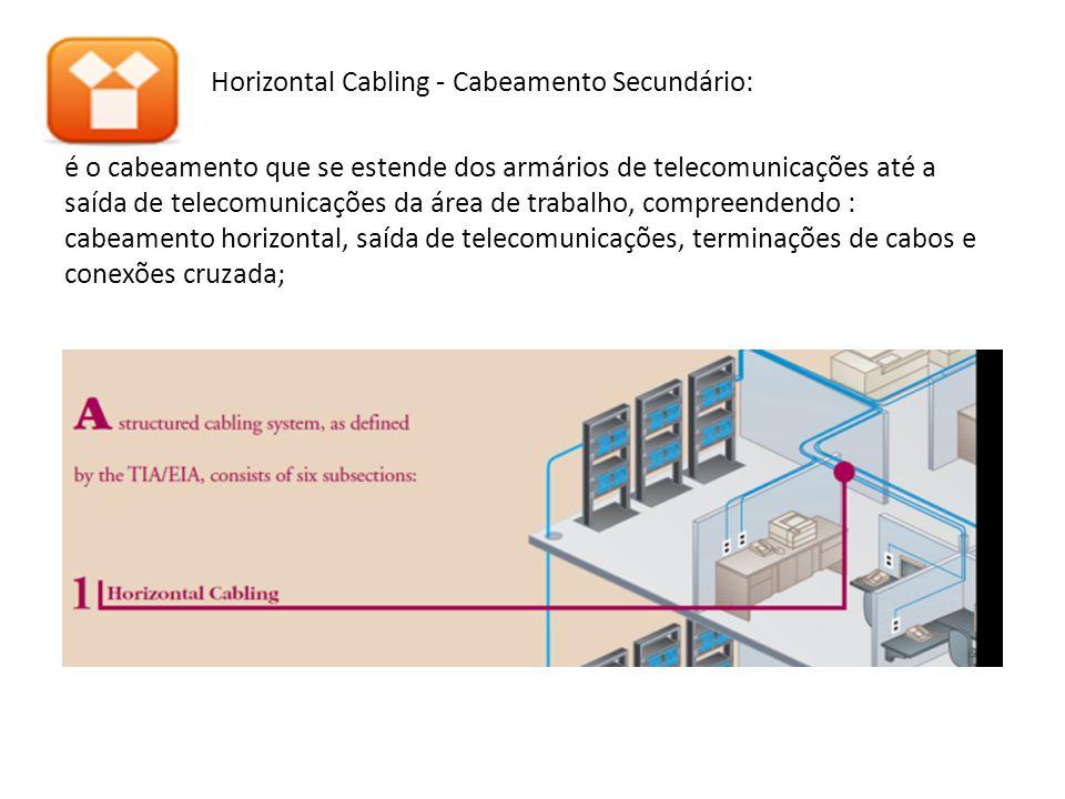 Horizontal Cabling - Cabeamento Secundário: