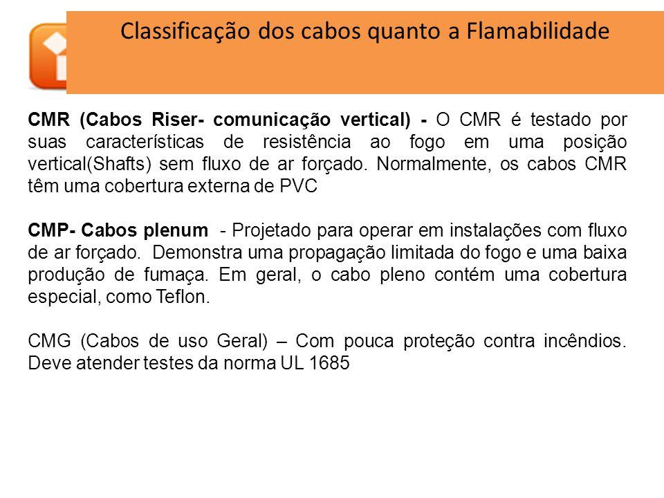Classificação dos cabos quanto a Flamabilidade