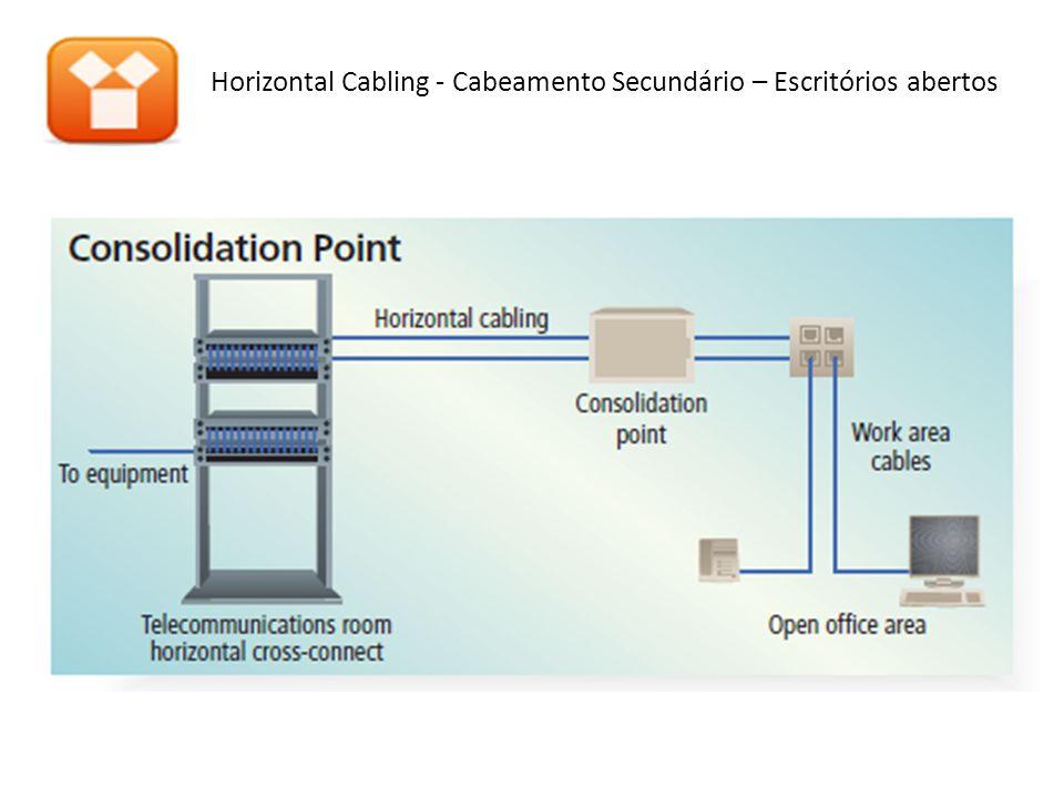 Horizontal Cabling - Cabeamento Secundário – Escritórios abertos
