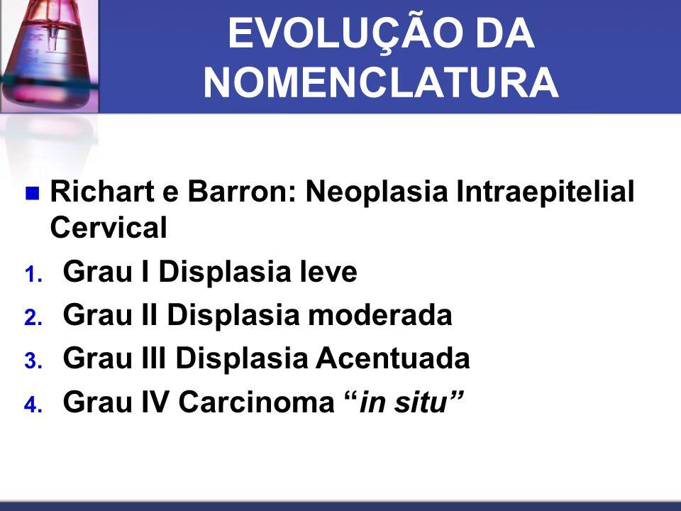 EVOLUÇÃO DA NOMENCLATURA