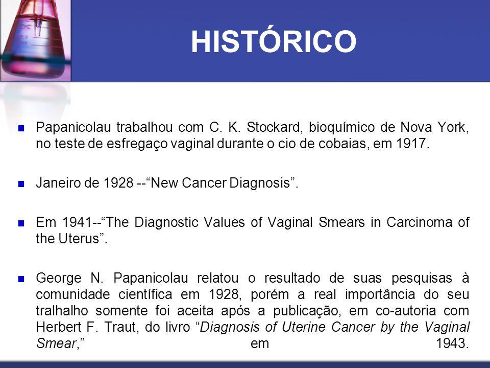 HISTÓRICO Papanicolau trabalhou com C. K. Stockard, bioquímico de Nova York, no teste de esfregaço vaginal durante o cio de cobaias, em 1917.