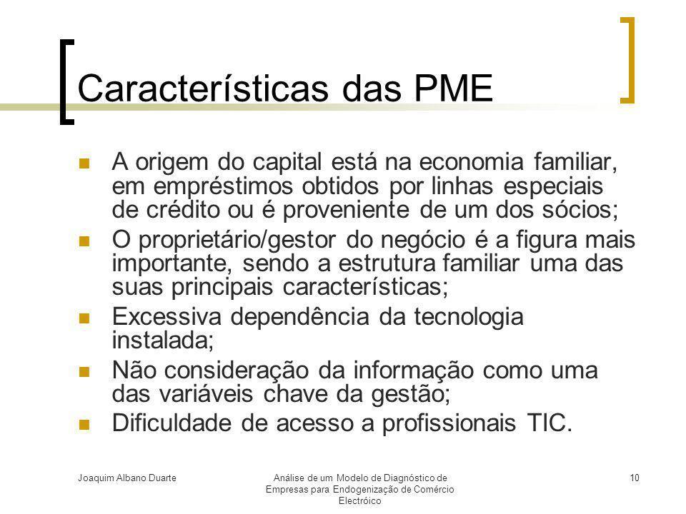 Características das PME