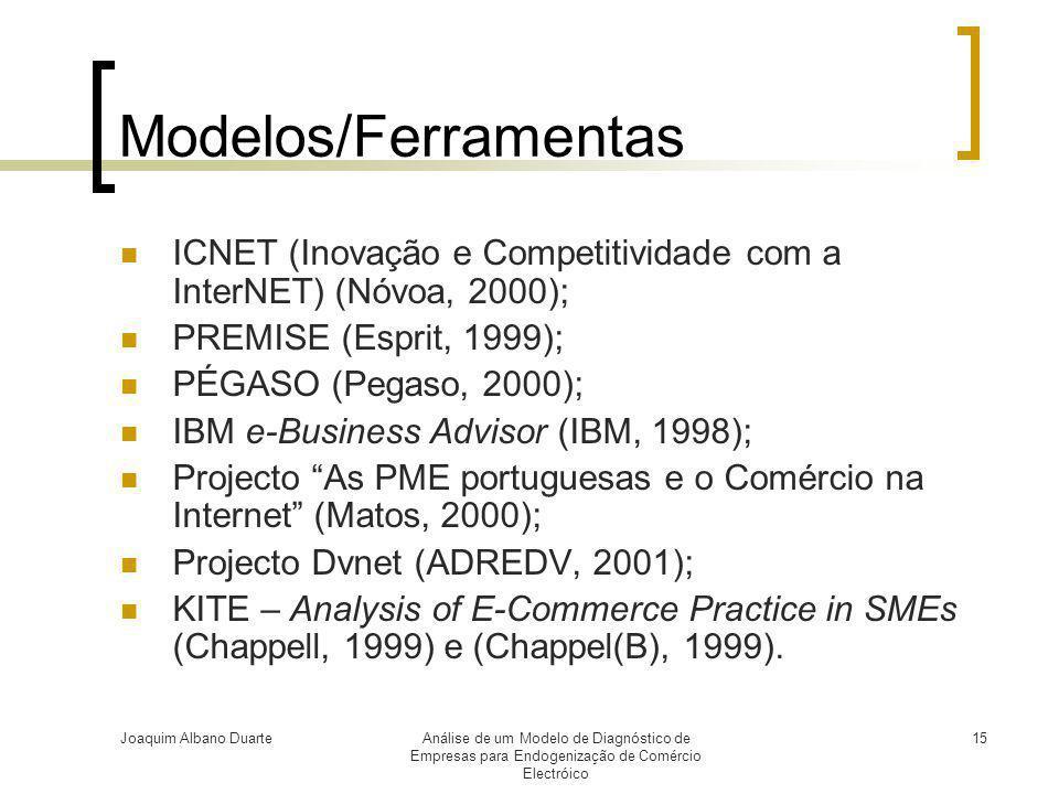 Modelos/Ferramentas ICNET (Inovação e Competitividade com a InterNET) (Nóvoa, 2000); PREMISE (Esprit, 1999);