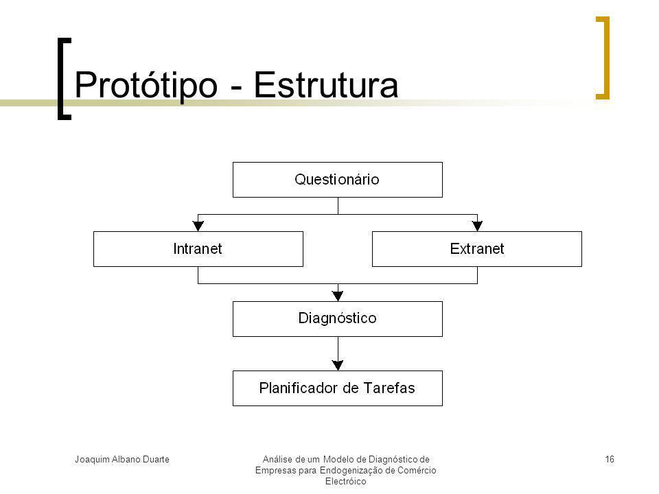 Protótipo - Estrutura Joaquim Albano Duarte
