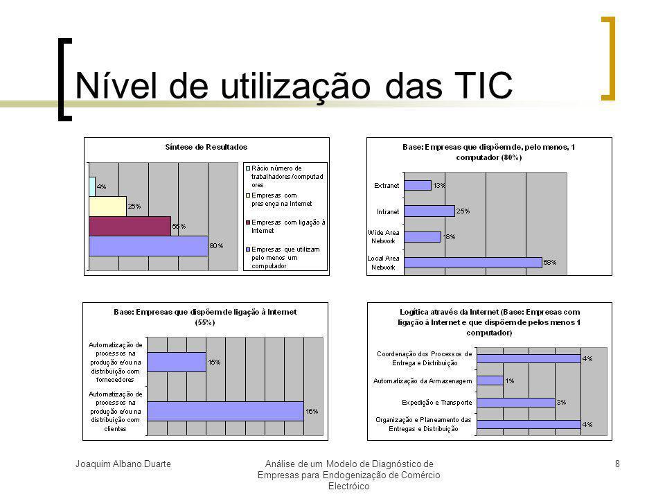 Nível de utilização das TIC