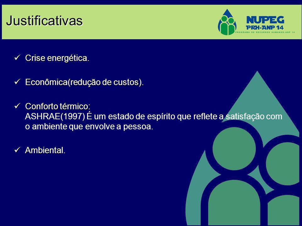 Justificativas Crise energética. Econômica(redução de custos).