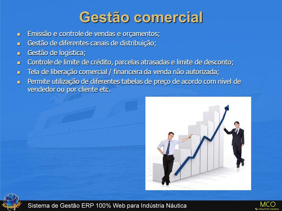Gestão comercial Emissão e controle de vendas e orçamentos;