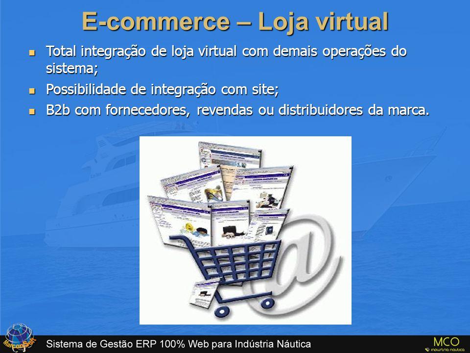 E-commerce – Loja virtual