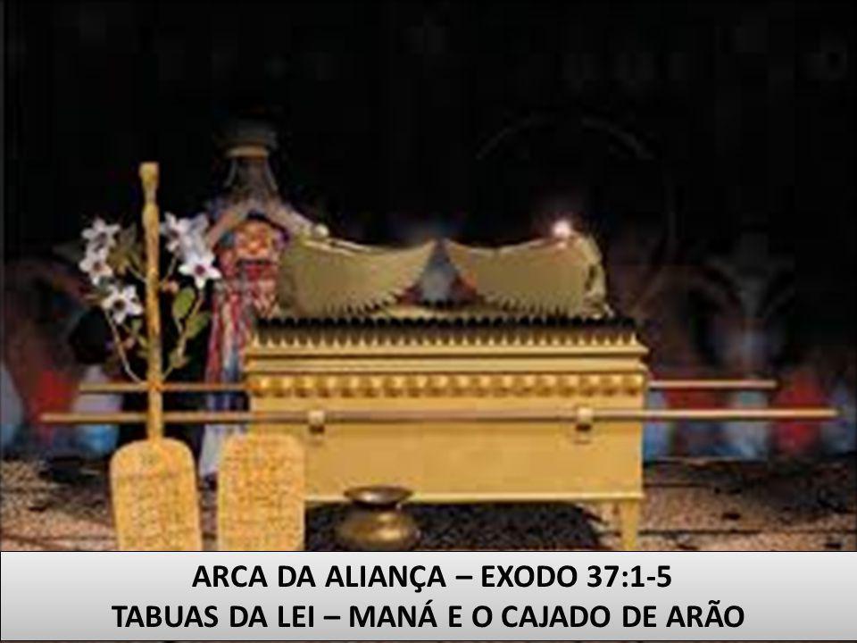 ARCA DA ALIANÇA – EXODO 37:1-5