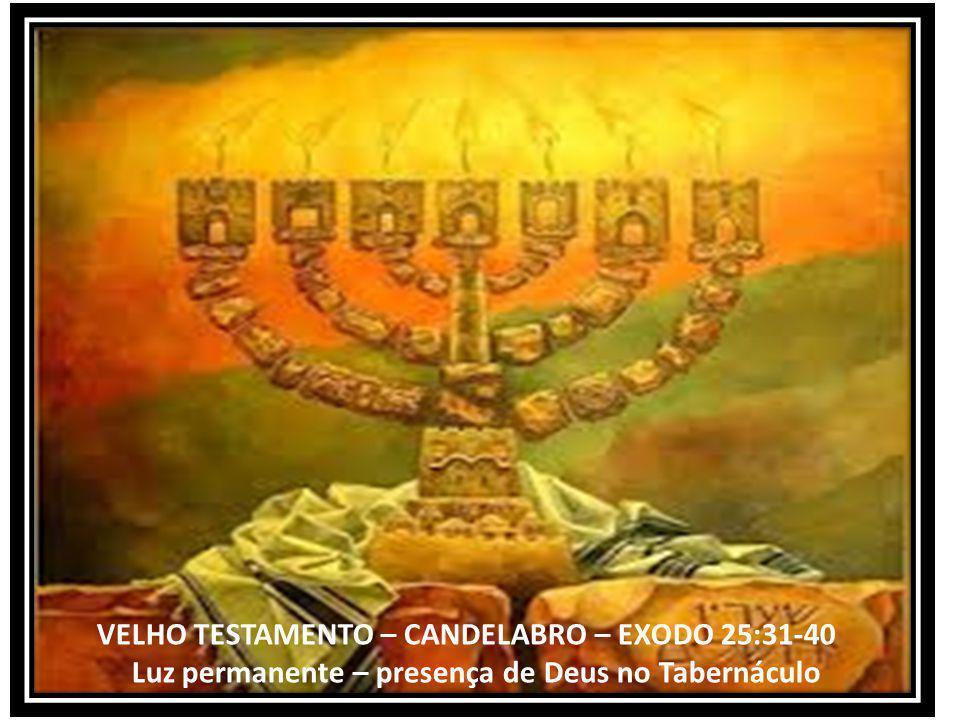 Luz permanente – presença de Deus no Tabernáculo