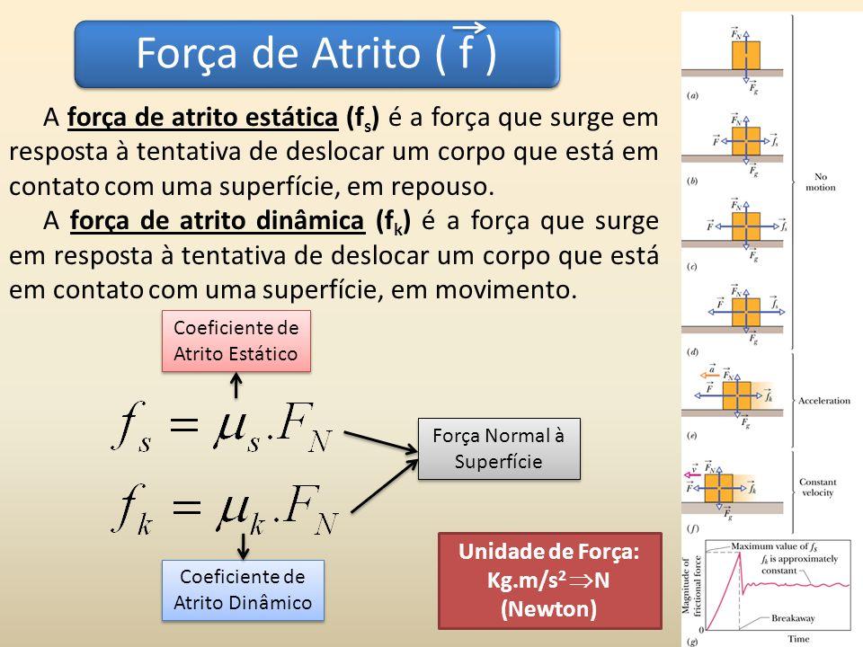 Unidade de Força: Kg.m/s2 N (Newton)