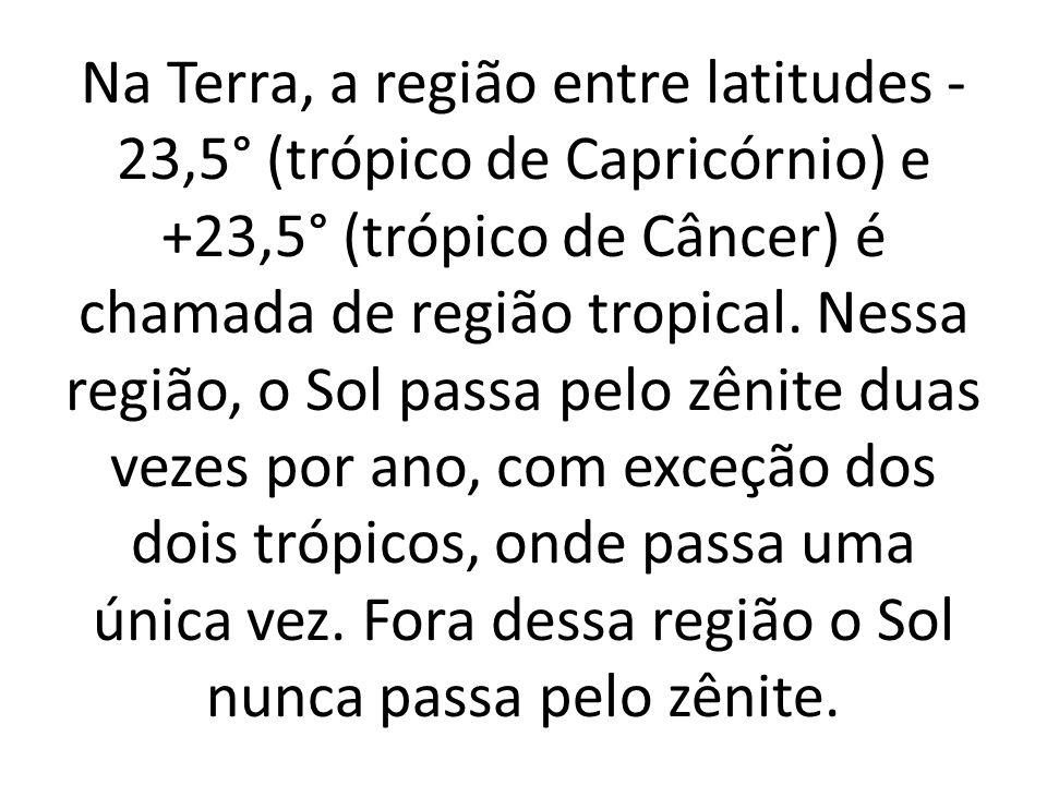 Na Terra, a região entre latitudes -23,5° (trópico de Capricórnio) e +23,5° (trópico de Câncer) é chamada de região tropical.