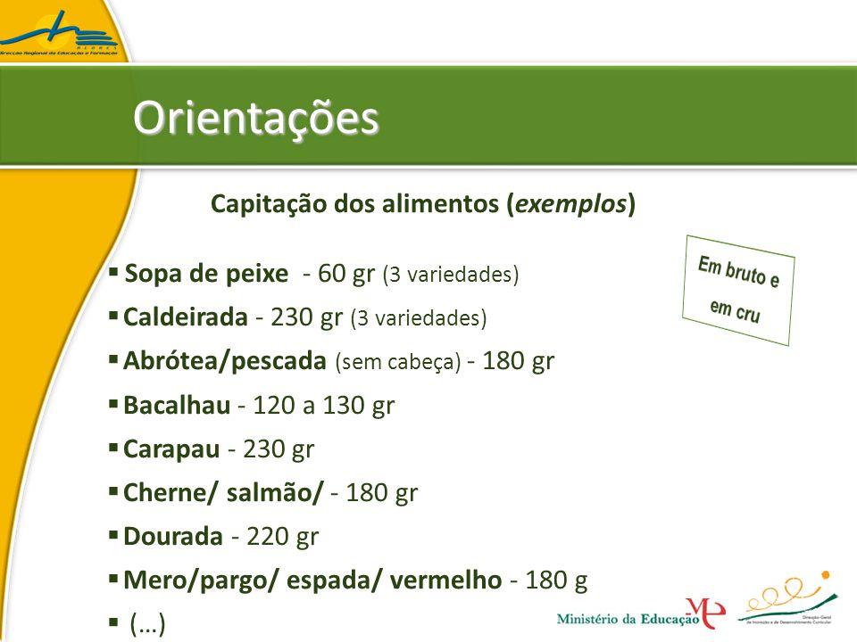 Orientações Capitação dos alimentos (exemplos)