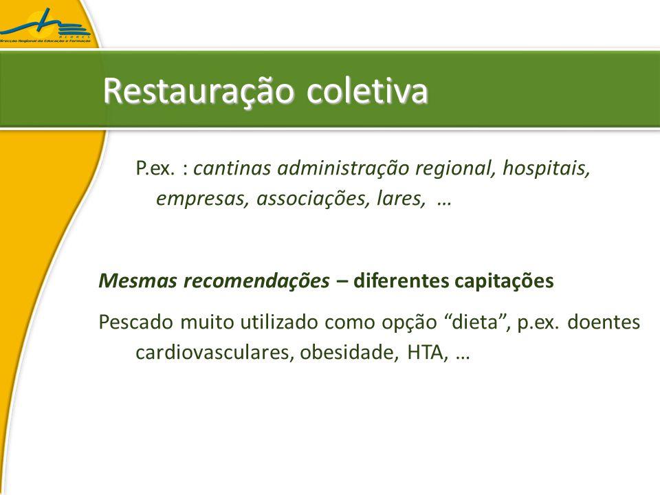 Restauração coletiva P.ex. : cantinas administração regional, hospitais, empresas, associações, lares, …