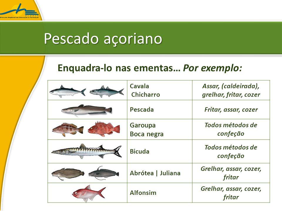 Pescado açoriano Enquadra-lo nas ementas… Por exemplo: Garoupa