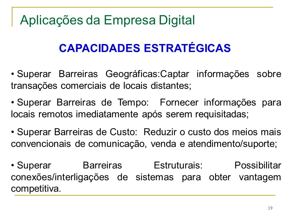 Aplicações da Empresa Digital