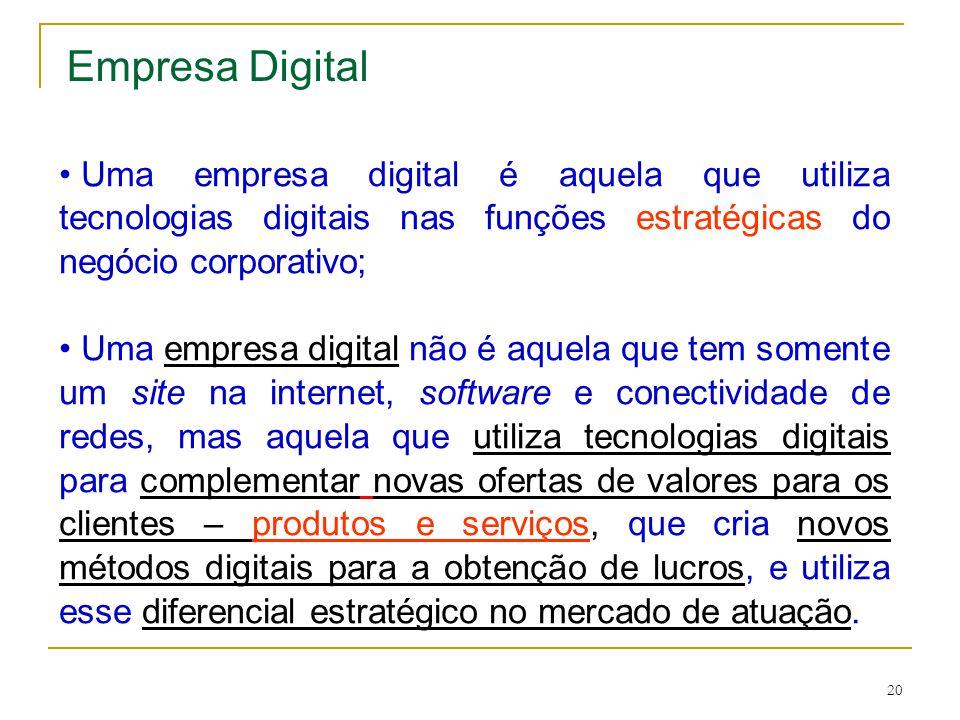 Empresa Digital Uma empresa digital é aquela que utiliza tecnologias digitais nas funções estratégicas do negócio corporativo;