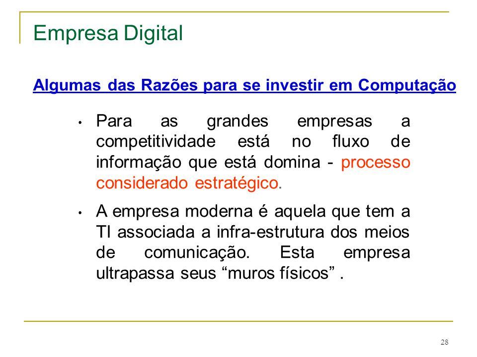 Empresa Digital Algumas das Razões para se investir em Computação.