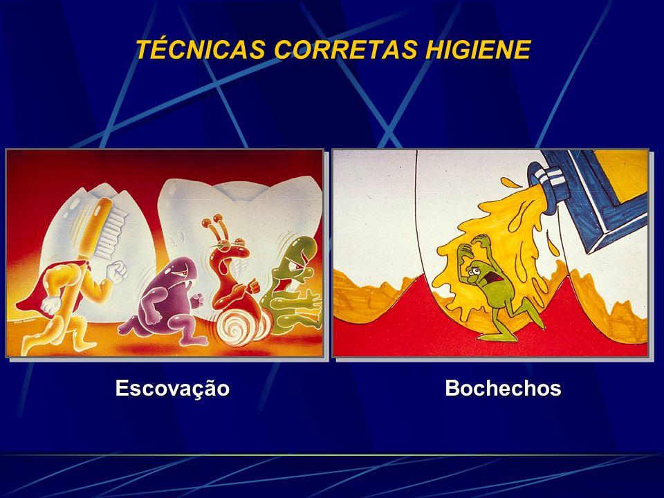 TÉCNICAS CORRETAS HIGIENE