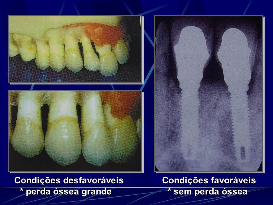 Condições desfavoráveis * perda óssea grande