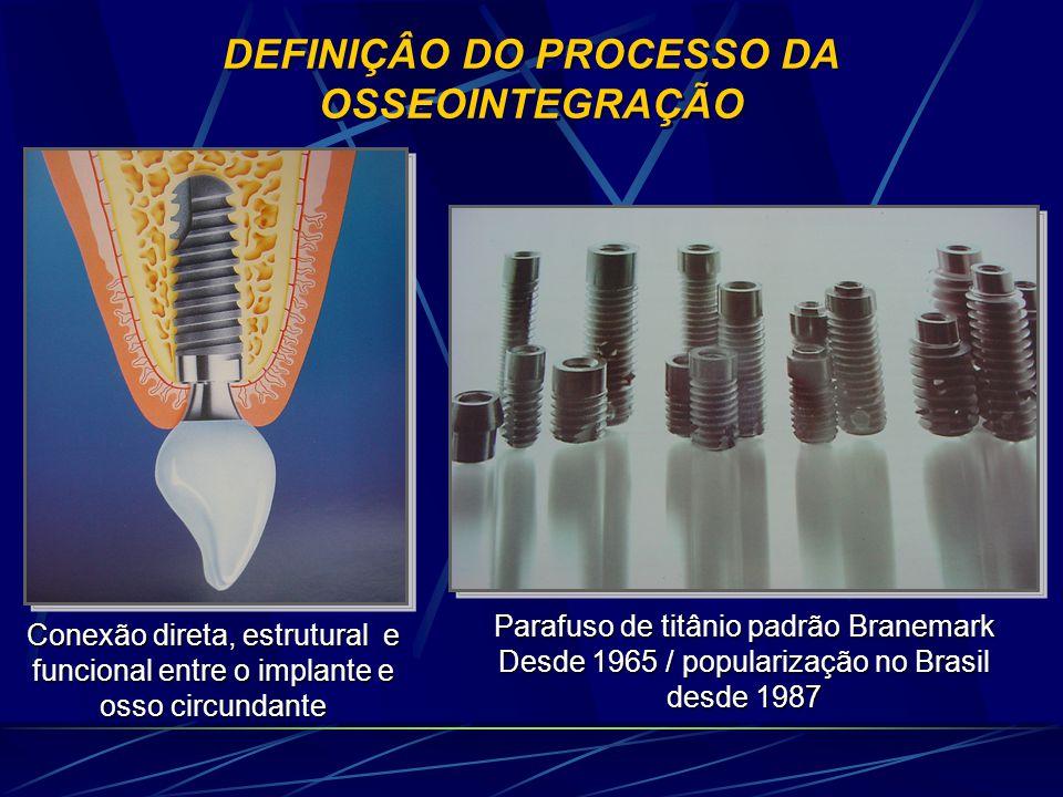 DEFINIÇÂO DO PROCESSO DA OSSEOINTEGRAÇÃO
