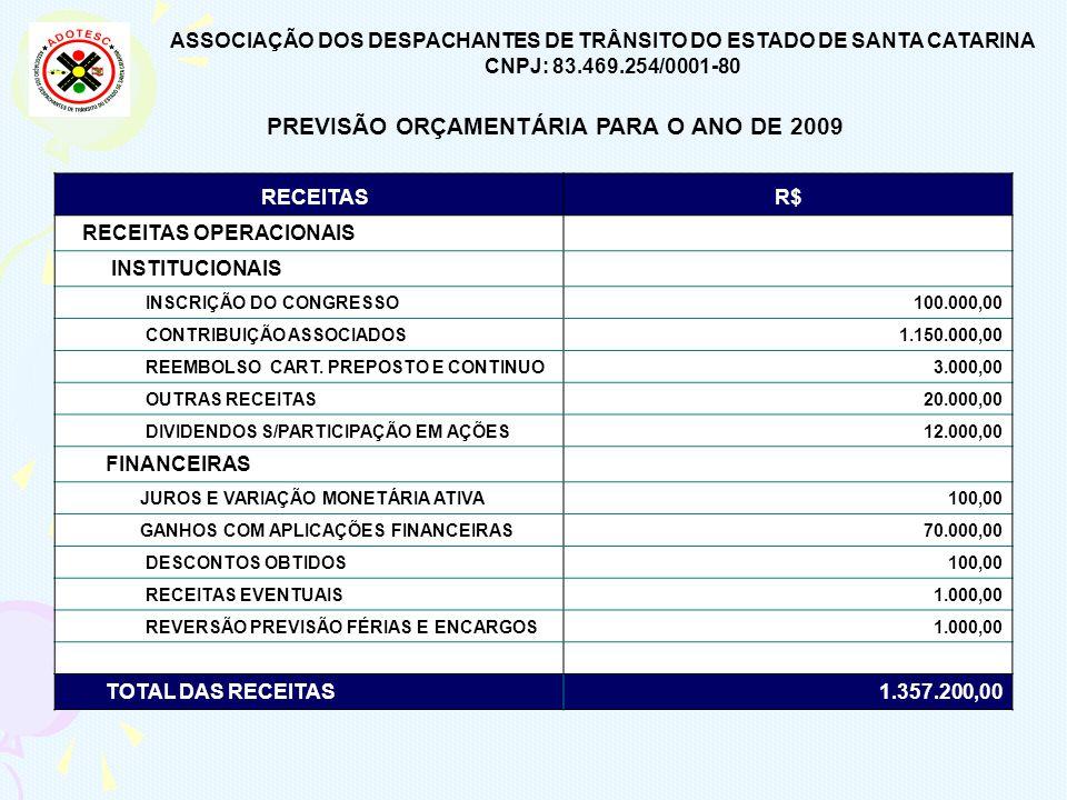 PREVISÃO ORÇAMENTÁRIA PARA O ANO DE 2009