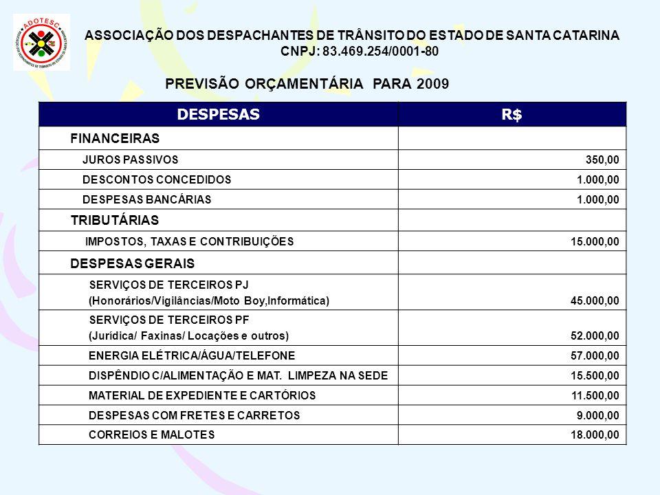 ASSOCIAÇÃO DOS DESPACHANTES DE TRÂNSITO DO ESTADO DE SANTA CATARINA