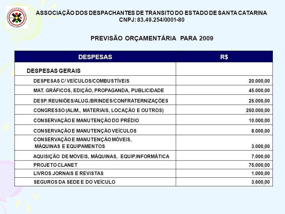 PREVISÃO ORÇAMENTÁRIA PARA 2009