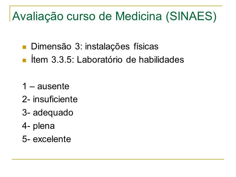 Avaliação curso de Medicina (SINAES)