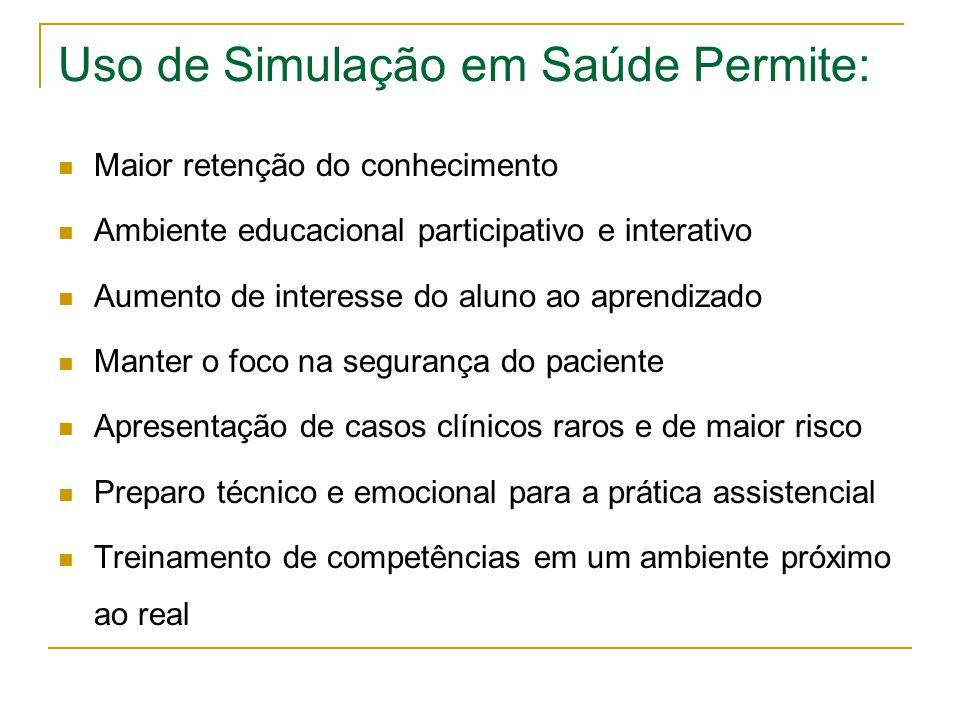 Uso de Simulação em Saúde Permite: