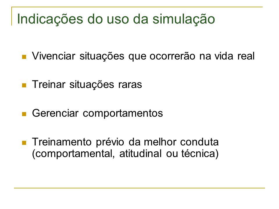 Indicações do uso da simulação