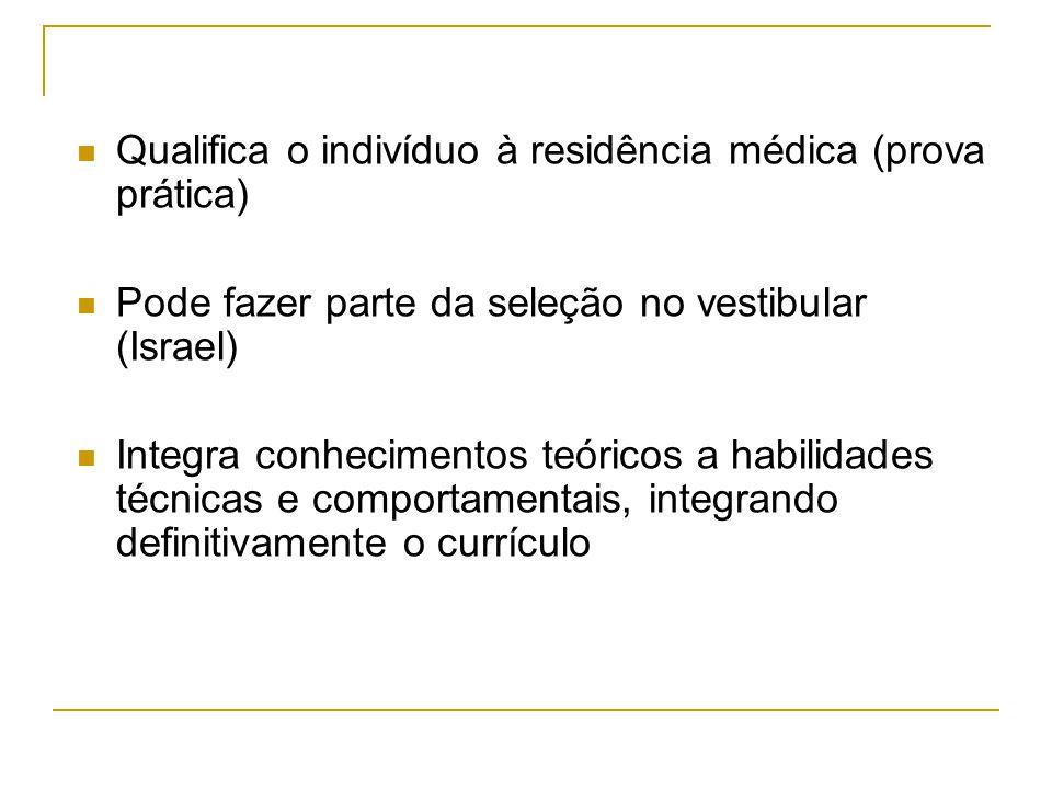Qualifica o indivíduo à residência médica (prova prática)