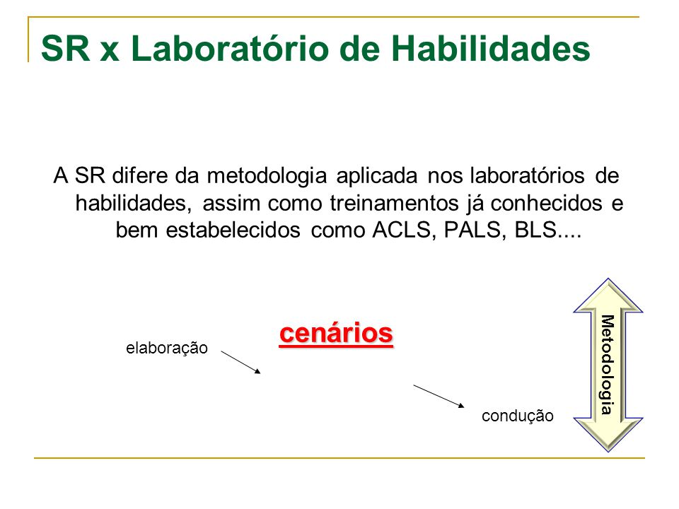 SR x Laboratório de Habilidades