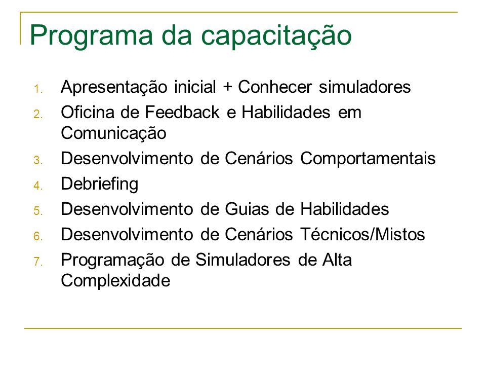 Programa da capacitação
