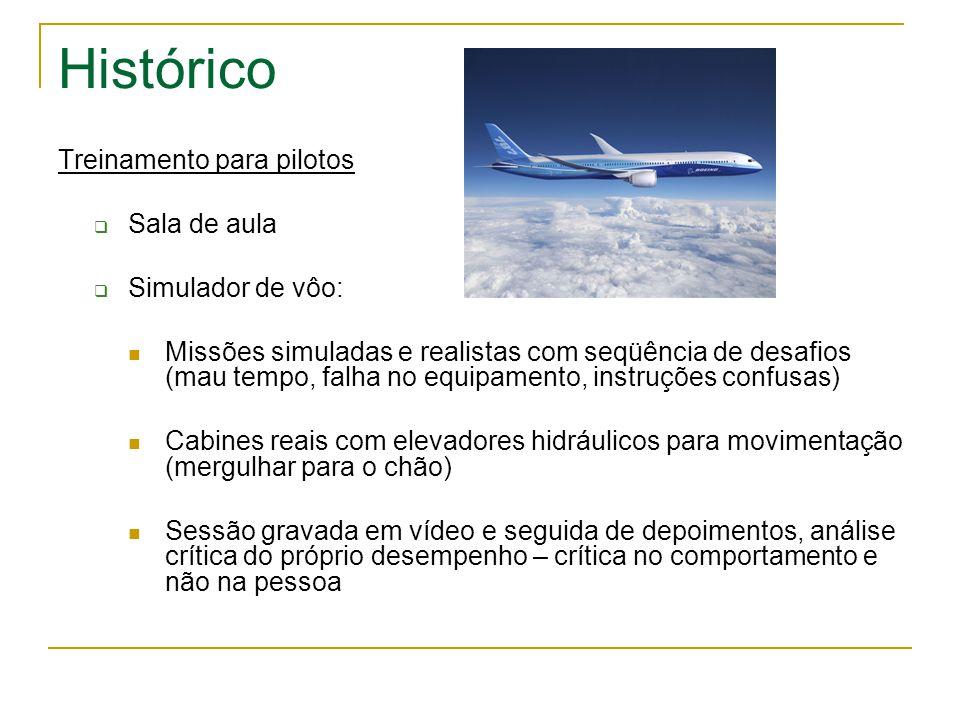 Histórico Treinamento para pilotos Sala de aula Simulador de vôo: