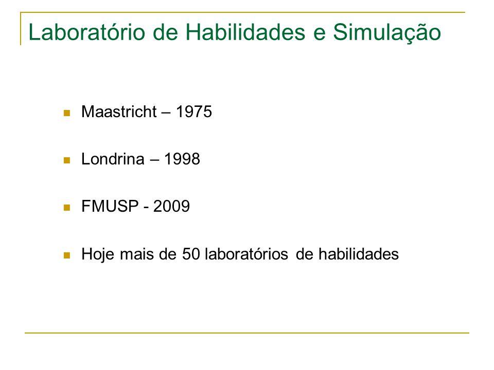 Laboratório de Habilidades e Simulação