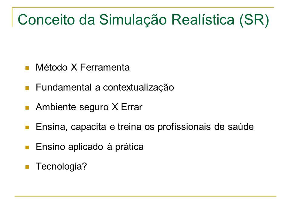 Conceito da Simulação Realística (SR)