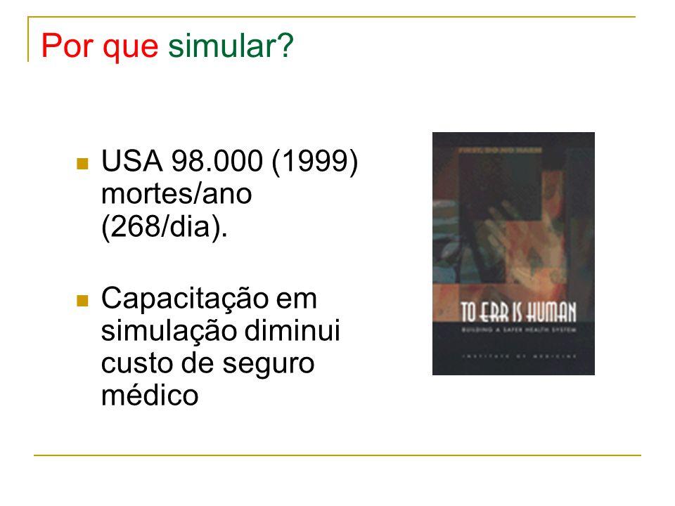 Por que simular USA 98.000 (1999) mortes/ano (268/dia).