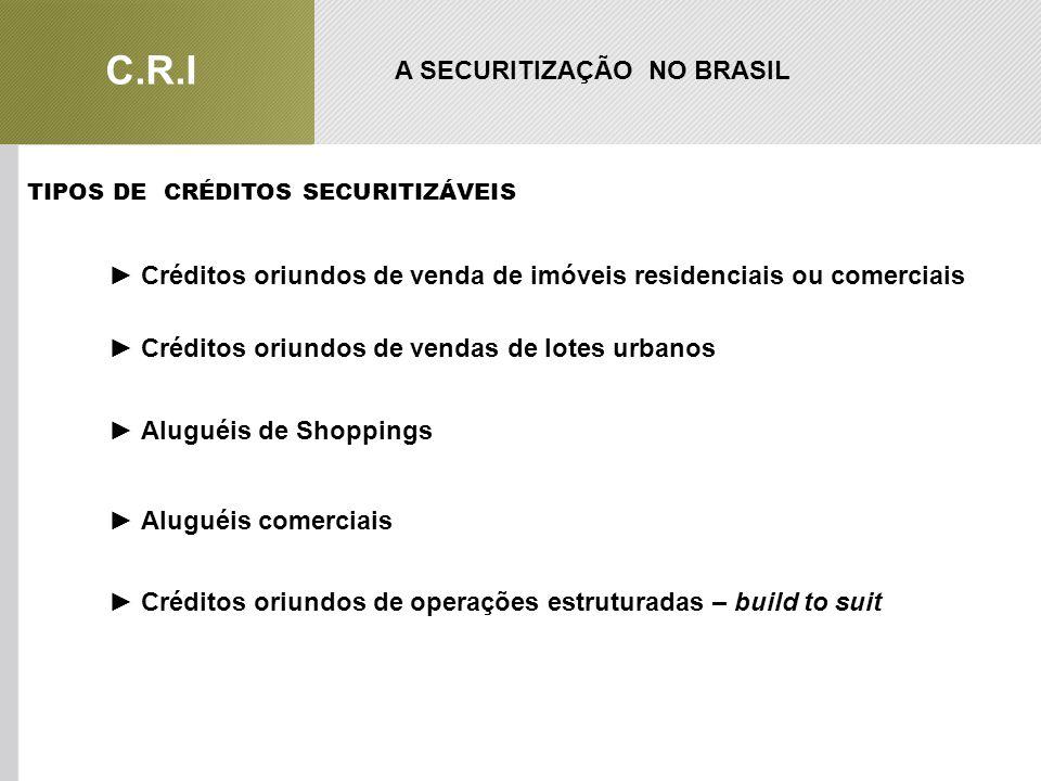 A SECURITIZAÇÃO NO BRASIL TIPOS DE CRÉDITOS SECURITIZÁVEIS