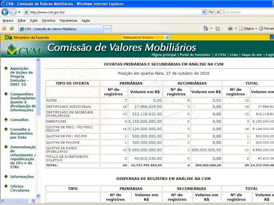 A SECURITIZAÇÃO NO BRASIL ESTRUTURA DE UM CRI DE CRÉDITOS PULVERIZADOS