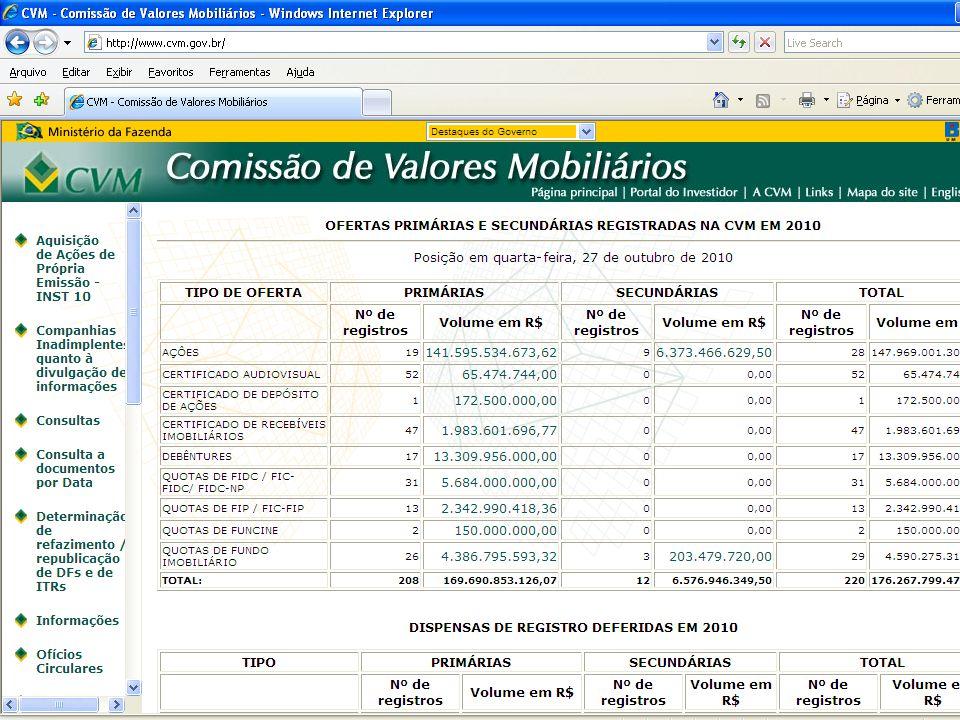 C.R.I A SECURITIZAÇÃO NO BRASIL